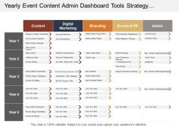 Yearly Event Content Admin Dashboard Tools Strategy Marketing Swimlane
