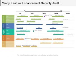 Yearly Feature Enhancement Security Audit Infrastructure Development Timeline