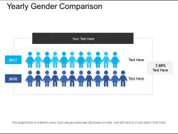 Yearly Gender Comparison