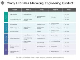 Yearly Hr Sales Marketing Engineering Product Swim Lane