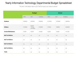 Yearly Information Technology Departmental Budget Spreadsheet