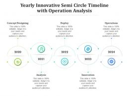 Yearly Innovative Semi Circle Timeline With Operation Analysis