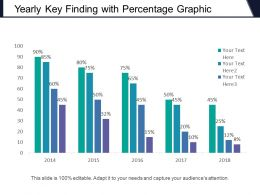 yearly_key_finding_with_percentage_graphic_Slide01