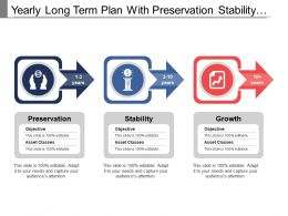 Yearly Long Term Plan With Preservation Stability Growth And Objective