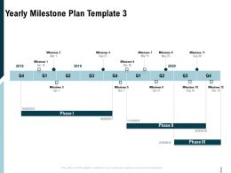 Yearly Milestone Plan Template Milestone Ppt Powerpoint Presentation Show Format