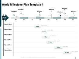 Yearly Milestone Plan Template Phase Ppt Powerpoint Presentation Pictures File Formats
