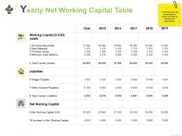 Yearly Net Working Capital Table Finished Goods Ppt Powerpoint Presentation Demonstration