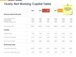 Yearly Net Working Capital Table Minimum Cash Balance Ppt Powerpoint Presentation Icon