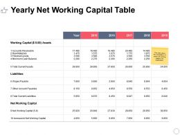 Yearly Net Working Capital Table Ppt Powerpoint Presentation Vector