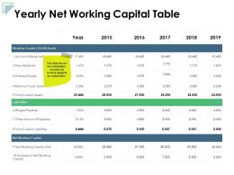 Yearly Net Working Capital Table Raw Materials Ppt Powerpoint Presentation Icon Ideas