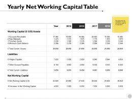 Yearly Net Working Capital Table Wages Payable Management Ppt Powerpoint Presentation Inspiration