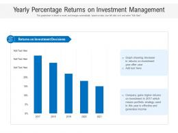 Yearly Percentage Returns On Investment Management