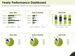 Yearly Performance Dashboard Covering Sales Ppt Powerpoint Presentation Infographics