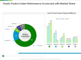 Yearly Product Sales Performance Scorecard With Market Share Ppt Powerpoint Presentation Layouts Gridlines