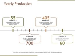 Yearly Production Powerpoint Guide