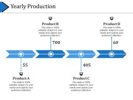 Yearly Production Ppt Background Designs