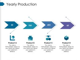 Yearly Production Ppt Examples Slides