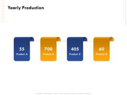 Yearly Production Product Ppt Powerpoint Presentation Backgrounds