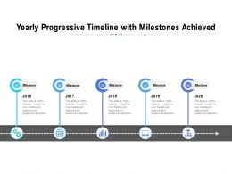 Yearly Progressive Timeline With Milestones Achieved