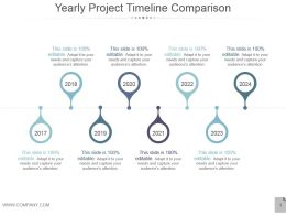 Yearly Project Timeline Comparison Ppt Examples