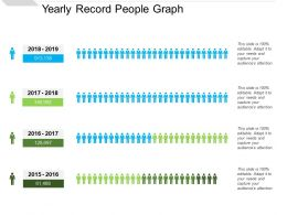 Yearly Record People Graph