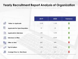 Yearly Recruitment Report Analysis Of Organization