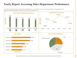 Yearly Report Accessing Sales Department Performance Dulce Ppt Powerpoint Presentation Styles