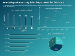Yearly Report Accessing Sales Department Performance Ppt Powerpoint Presentation Elements