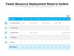 Yearly Resource Deployment Sheet In System