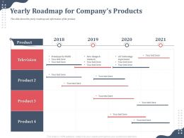 Yearly Roadmap For Companys Products 2018 To 2021 Years Ppt Powerpoint Tips