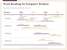Yearly Roadmap For Companys Products Prototype Powerpoint Presentation Gridlines