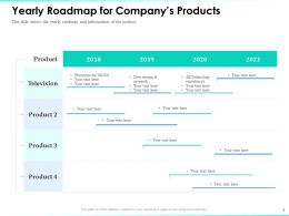 Yearly Roadmap For Companys Products Technology Experiment Ppt Influencers