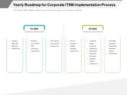 Yearly Roadmap For Corporate ITSM Implementation Process