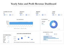 Yearly Sales And Profit Revenue Dashboard