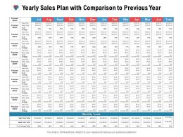 Yearly Sales Plan With Comparison To Previous Year