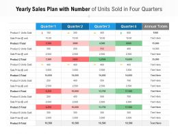 Yearly Sales Plan With Number Of Units Sold In Four Quarters