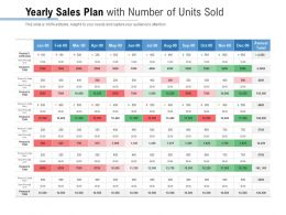Yearly Sales Plan With Number Of Units Sold