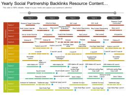 Yearly Social Partnership Backlinks Resource Content Marketing Timeline