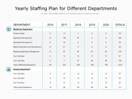 Yearly Staffing Plan For Different Departments
