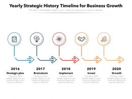 Yearly Strategic History Timeline For Business Growth