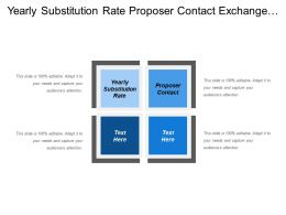 Yearly Substitution Rate Proposer Contact Exchange Information Requirement Test