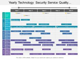 Yearly Technology Security Service Quality Operations Timeline