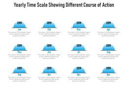 Yearly Time Scale Showing Different Course Of Action