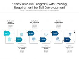 Yearly Timeline Diagram With Training Requirement For Skill Development