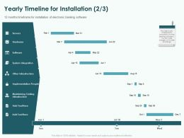 Yearly Timeline For Installation Ppt Powerpoint Presentation Professional Examples