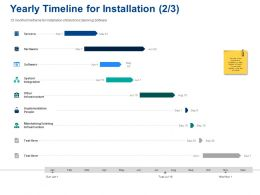 Yearly Timeline For Installation System Ppt Powerpoint Presentation Styles Demonstration