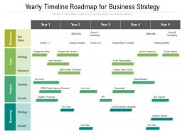 Yearly Timeline Roadmap For Business Strategy