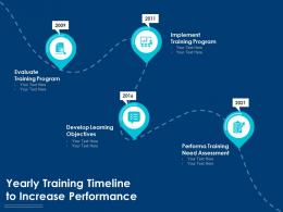 Yearly Training Timeline To Increase Performance