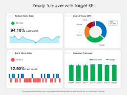 Yearly Turnover With Target KPI