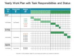 Yearly Work Plan With Task Responsibilities And Status